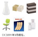 アスクル商品